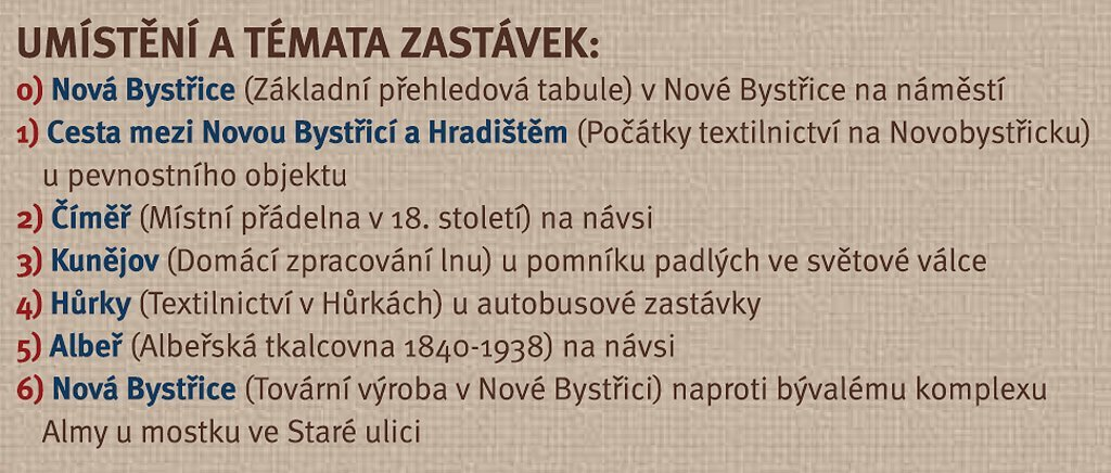 jh_mapa_textilni2_stezka_0513